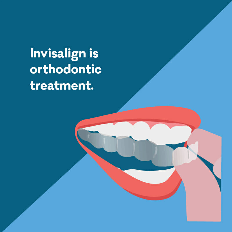 Invisalign is orthodontic treatment graphic - ASO Content Production from Keep Left PR and Content Marketing